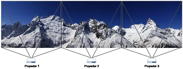 sistema multiproyector con tecnologia edge-blending